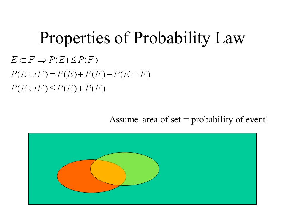 Properties of Probability Law