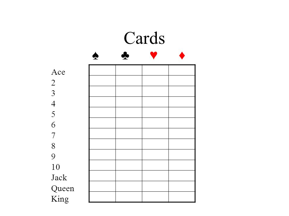 Cards ♠ ♣ ♥ ♦ Ace 2 3 4 5 6 7 8 9 10 Jack Queen King