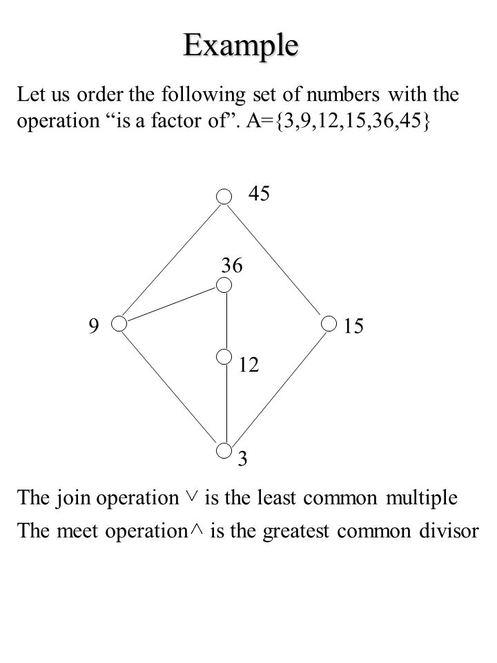 Example Let us order the following set of numbers with the