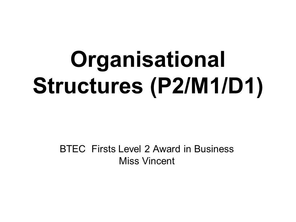 btec level 3 unit 2 m1 Btec level 3 business unit 2- business resources m1 btec level 3 business unit 2- business resources m1 btec level 3 business unit 2- business resources m1.