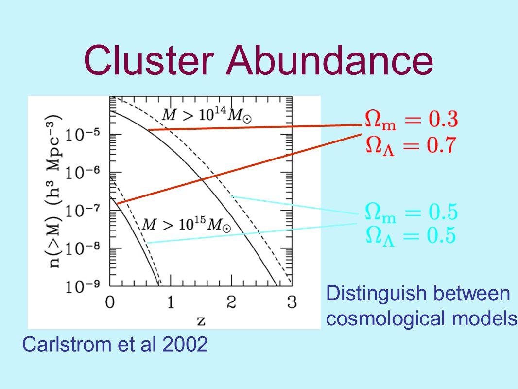 Cluster Abundance Distinguish between cosmological models