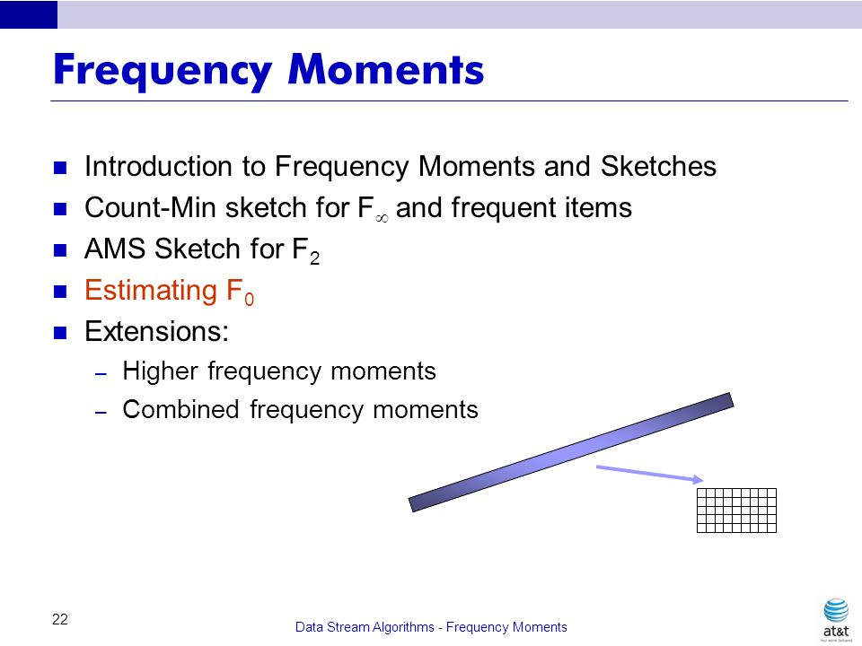 Data Stream Algorithms - Frequency Moments