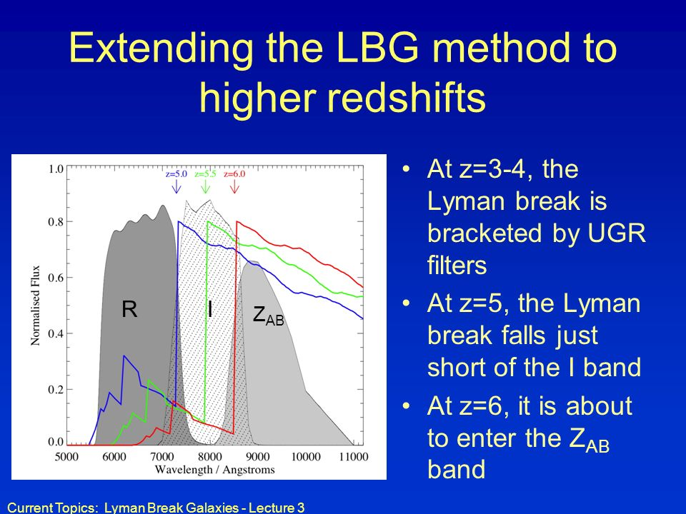 Extending the LBG method to higher redshifts