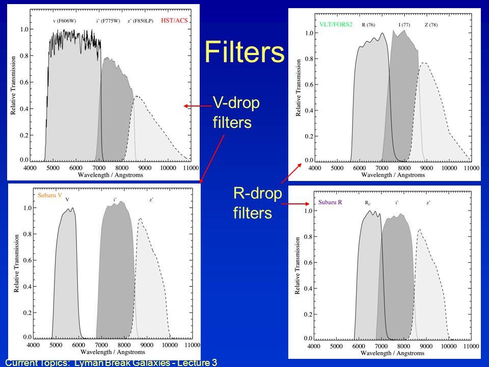 Filters V-drop filters R-drop filters