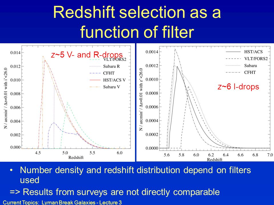 Redshift selection as a function of filter