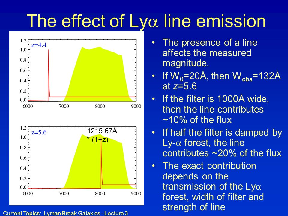 The effect of Ly line emission