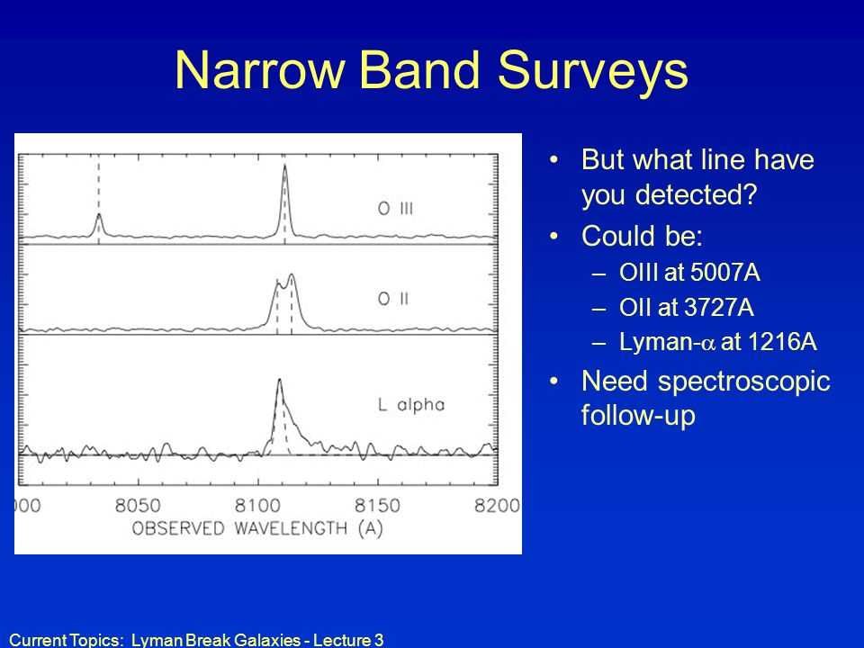 Narrow Band Surveys But what line have you detected Could be: