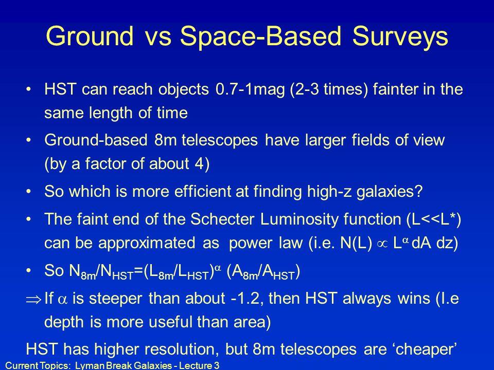 Ground vs Space-Based Surveys