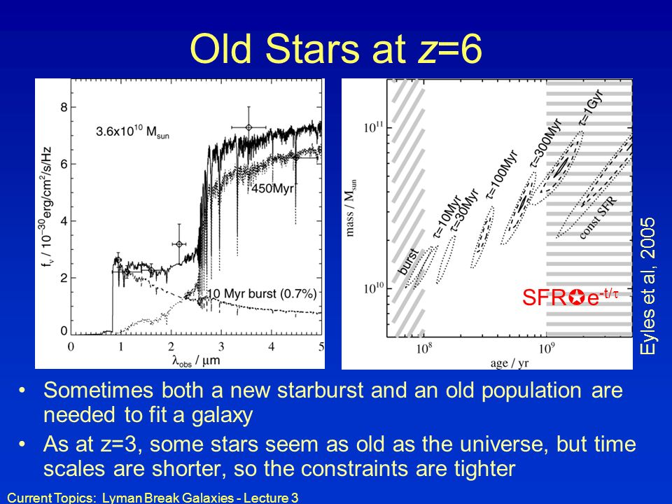 Old Stars at z=6 SFRe-t/