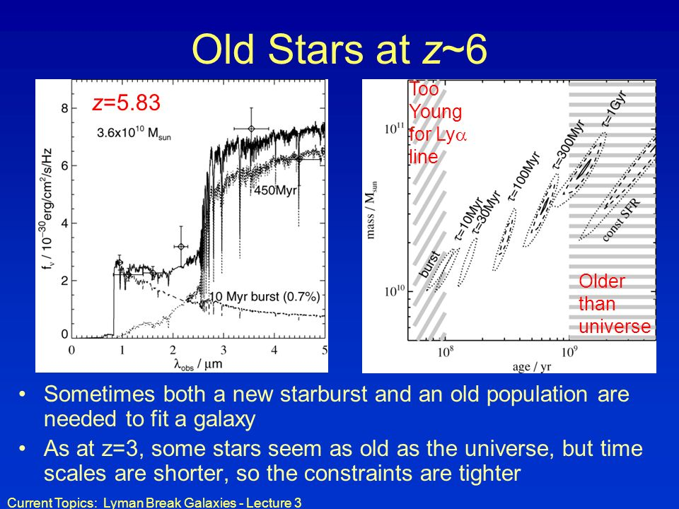 Old Stars at z~6 Too Young for Ly line. z=5.83. Older than universe.