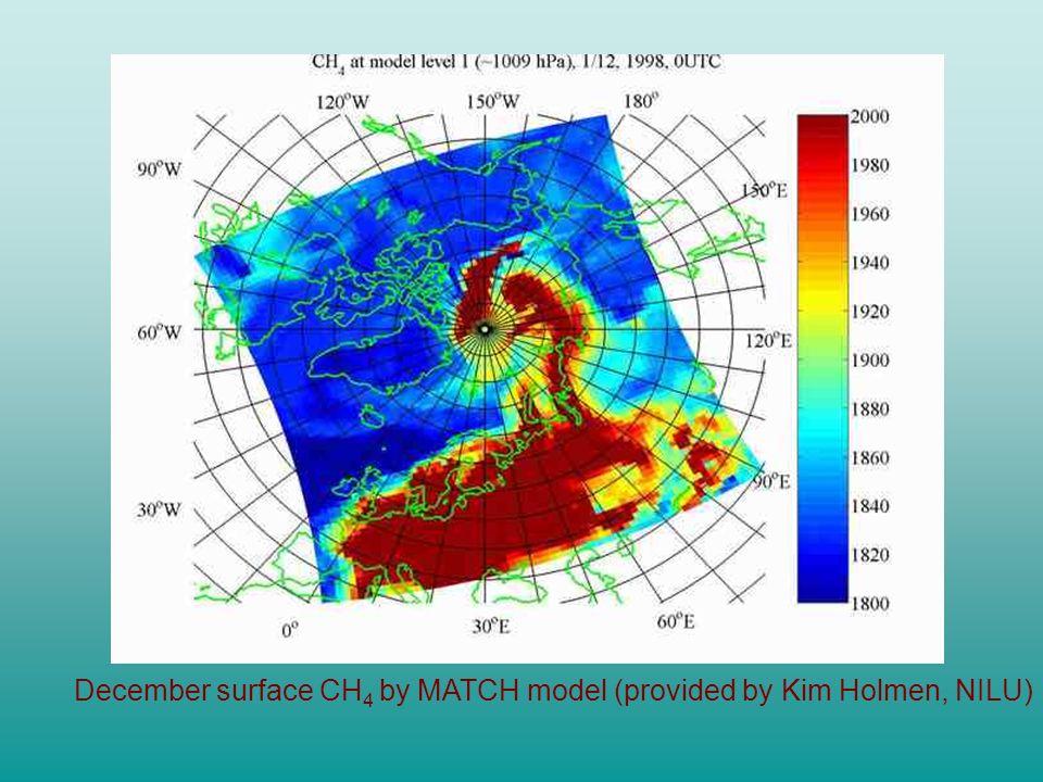 December surface CH4 by MATCH model (provided by Kim Holmen, NILU)