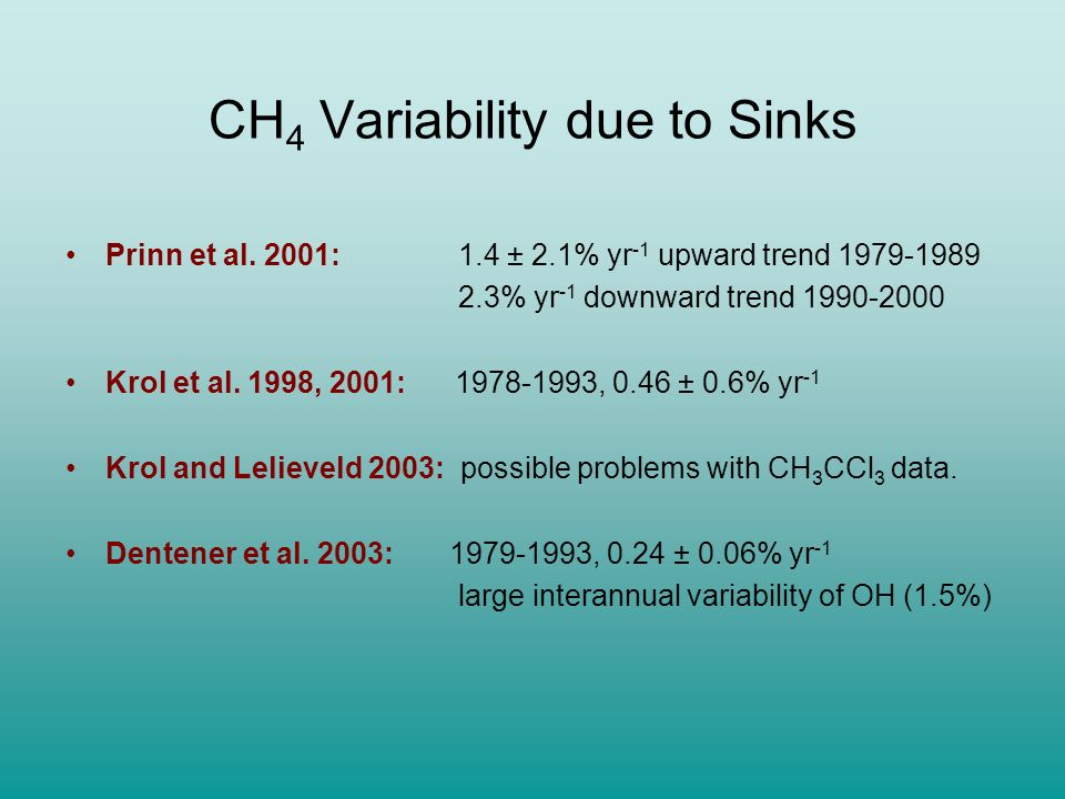 CH4 Variability due to Sinks