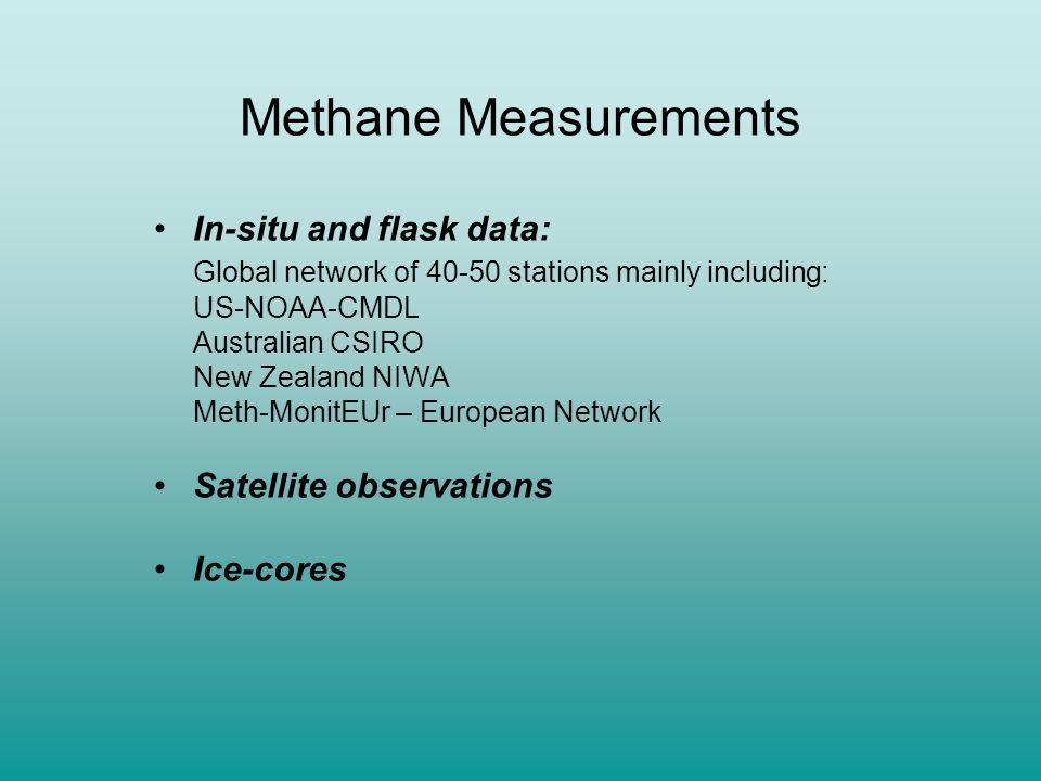 Methane Measurements In-situ and flask data: