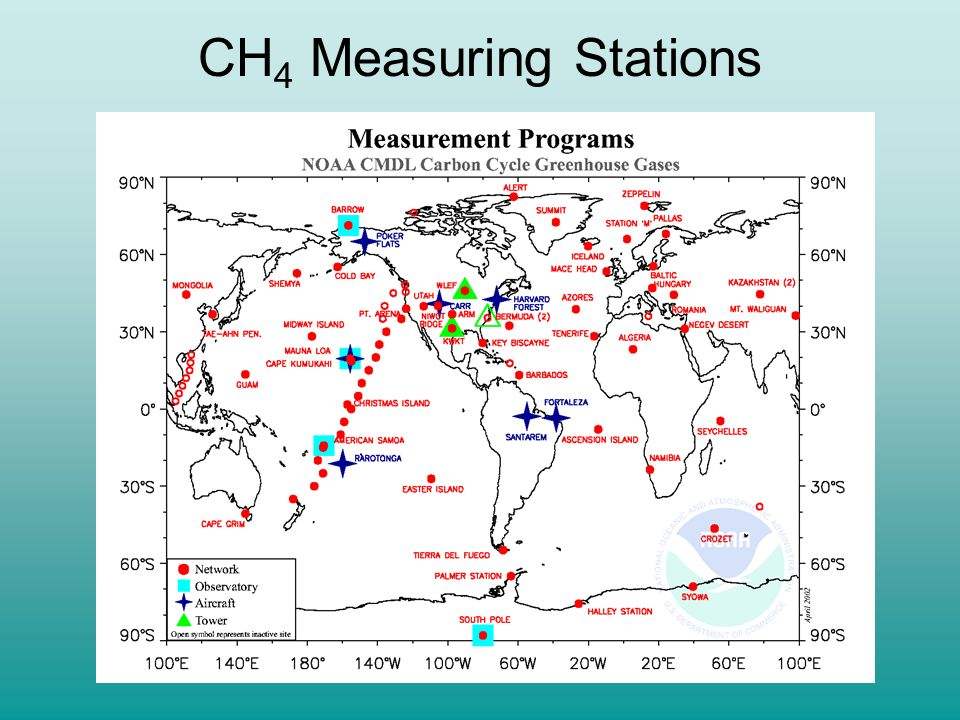 CH4 Measuring Stations