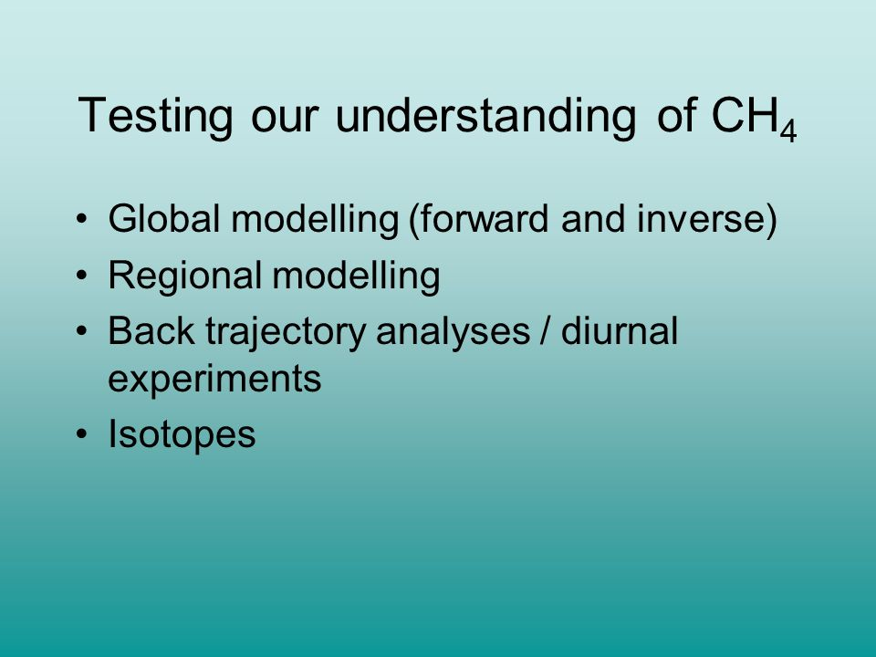 Testing our understanding of CH4