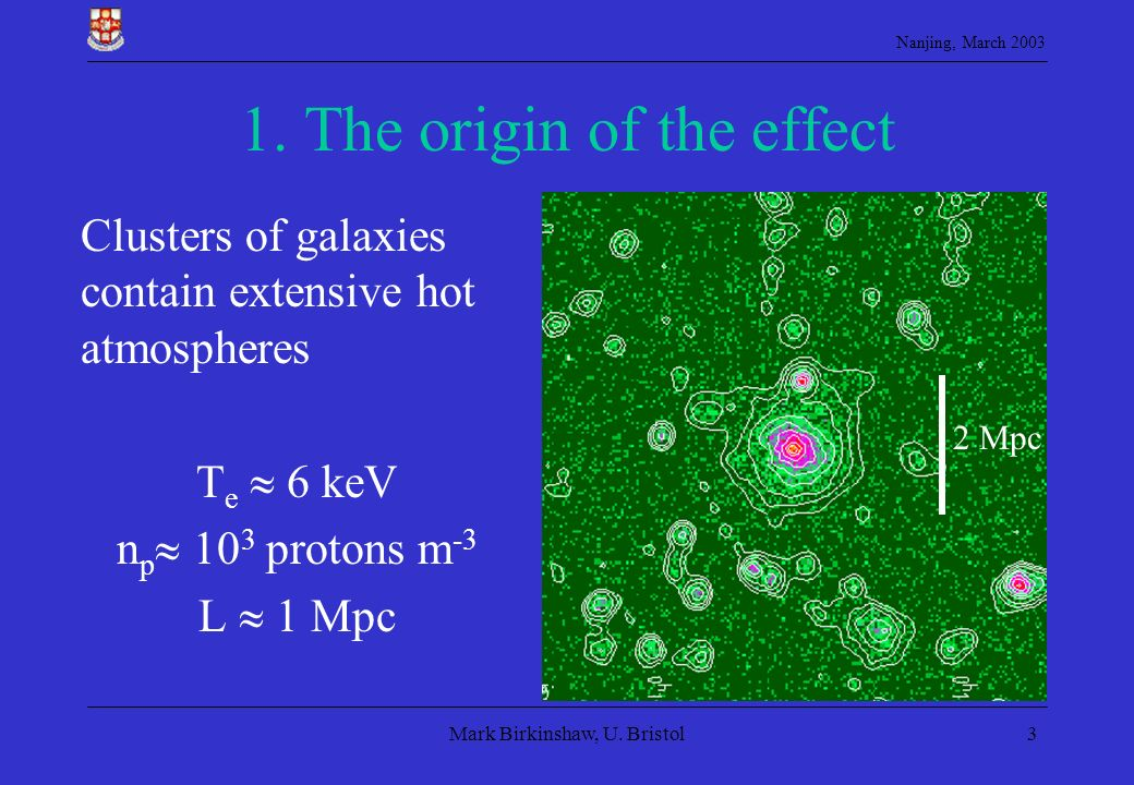 1. The origin of the effect