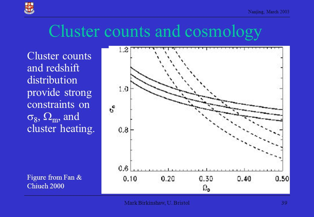 Cluster counts and cosmology