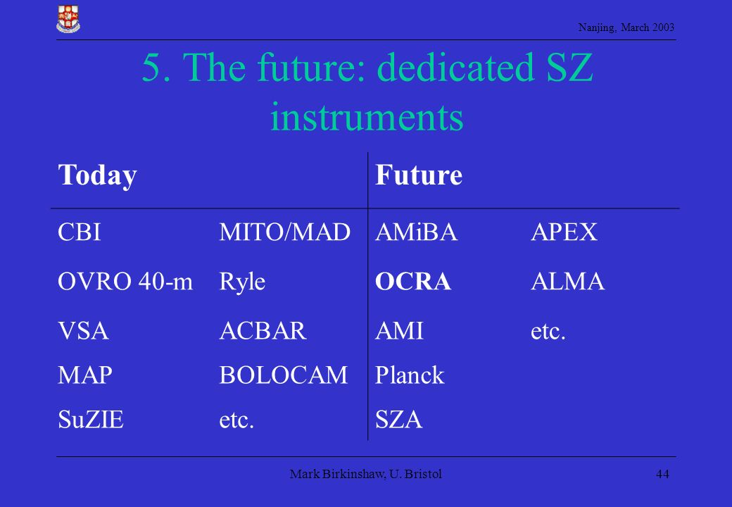 5. The future: dedicated SZ instruments