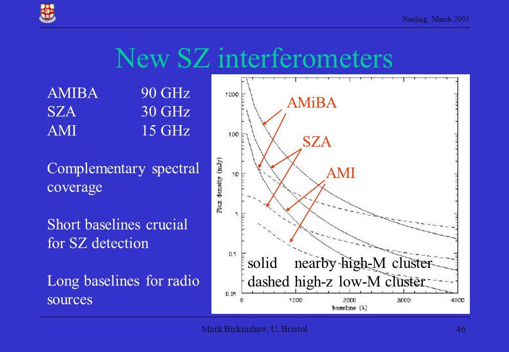 New SZ interferometers