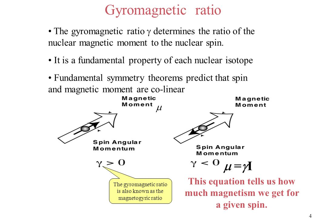 This equation tells us how much magnetism we get for a given spin.