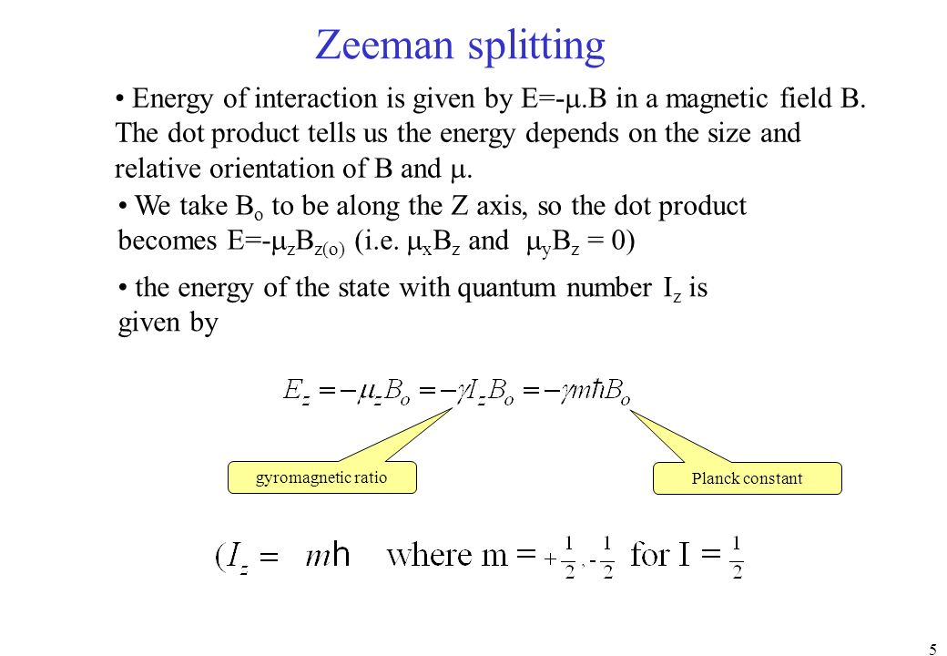 Zeeman splitting