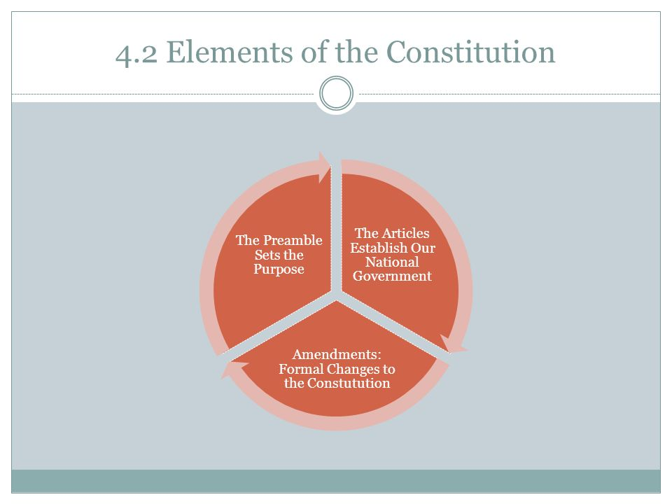 4.2 Elements of the Constitution