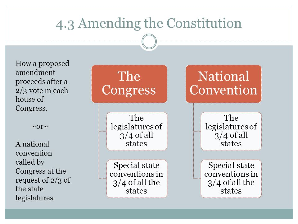 4.3 Amending the Constitution