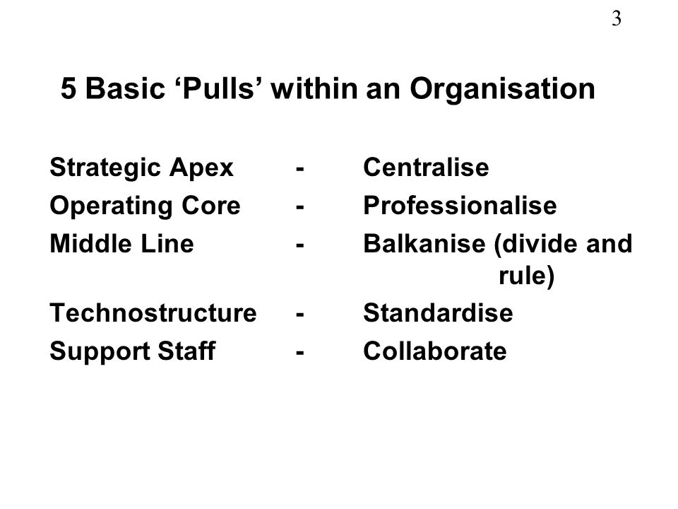 5 Basic 'Pulls' within an Organisation
