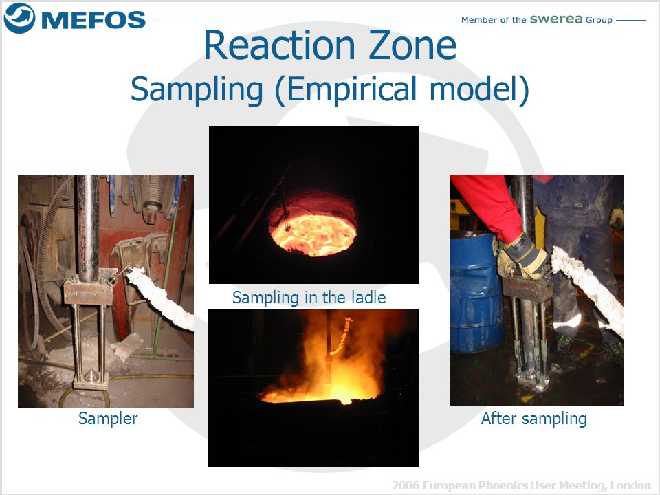 Reaction Zone Sampling (Empirical model)