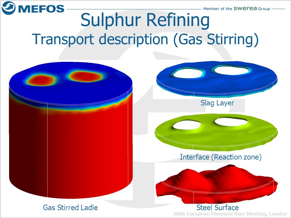 Sulphur Refining Transport description (Gas Stirring)