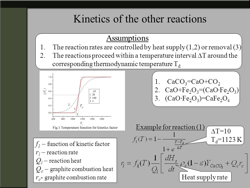 Kinetics of the other reactions