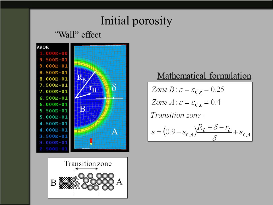 Initial porosity  Wall effect Mathematical formulation rB B A A B
