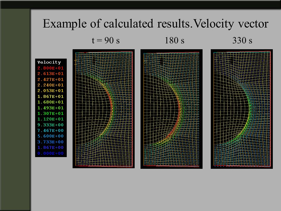 Example of calculated results.Velocity vector