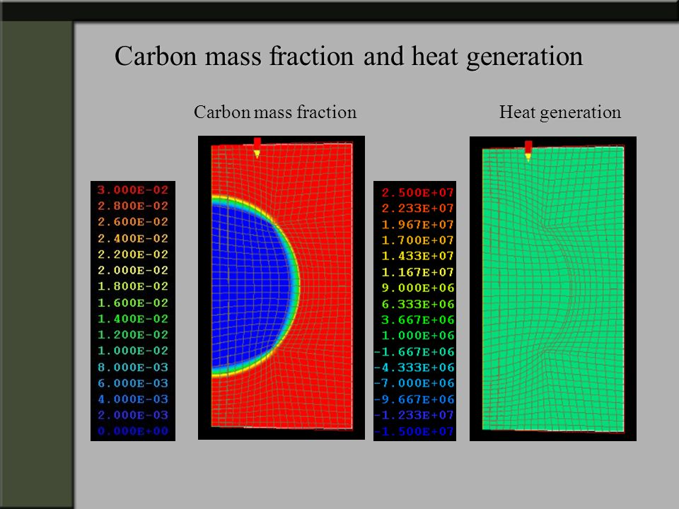 Carbon mass fraction and heat generation