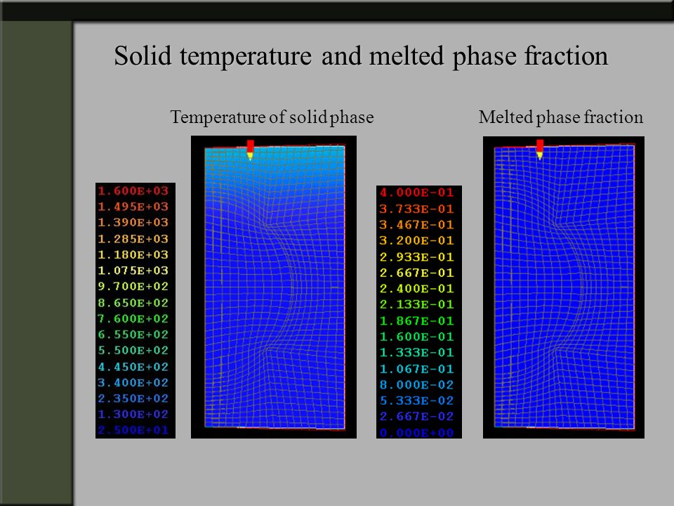 Solid temperature and melted phase fraction