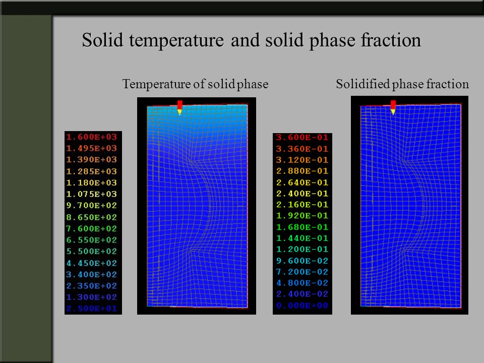Solid temperature and solid phase fraction