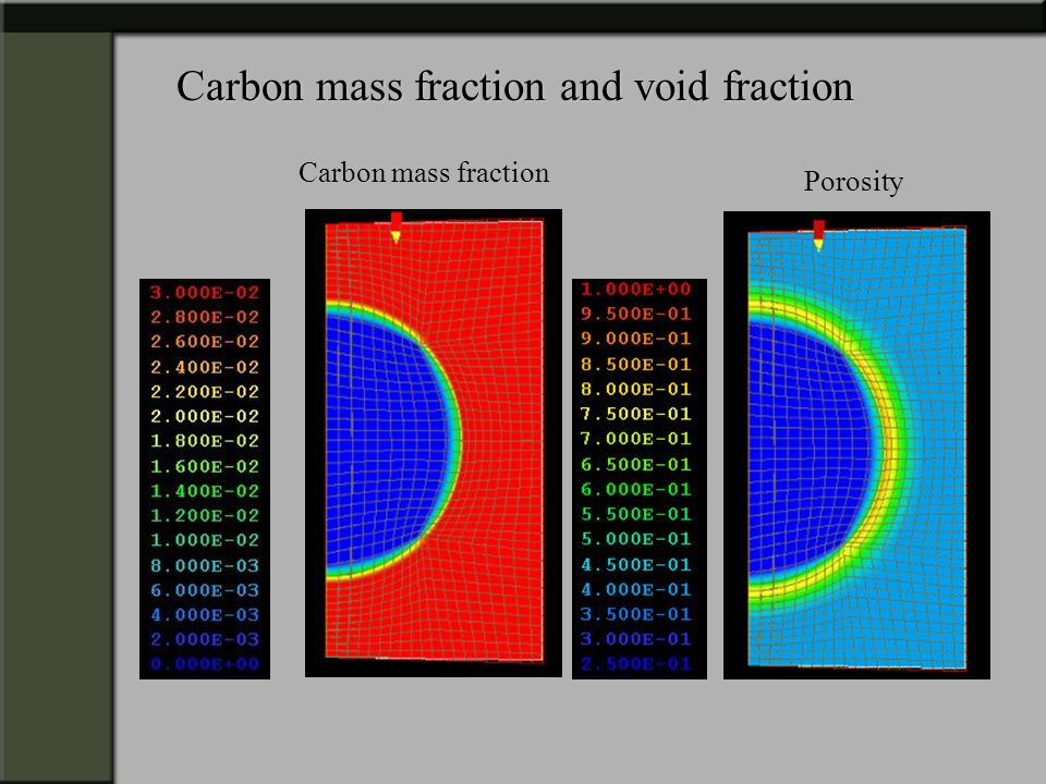 Carbon mass fraction and void fraction