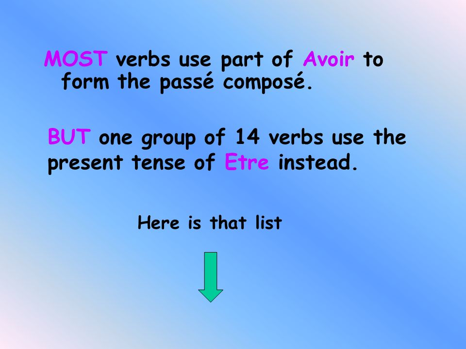BUT one group of 14 verbs use the present tense of Etre instead.