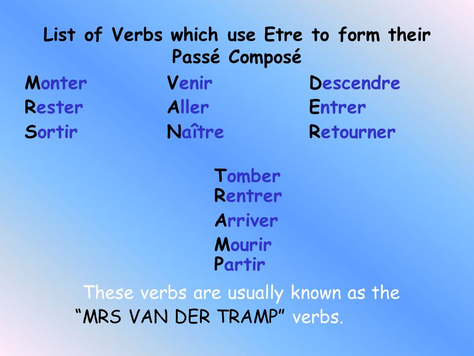 List of Verbs which use Etre to form their Passé Composé
