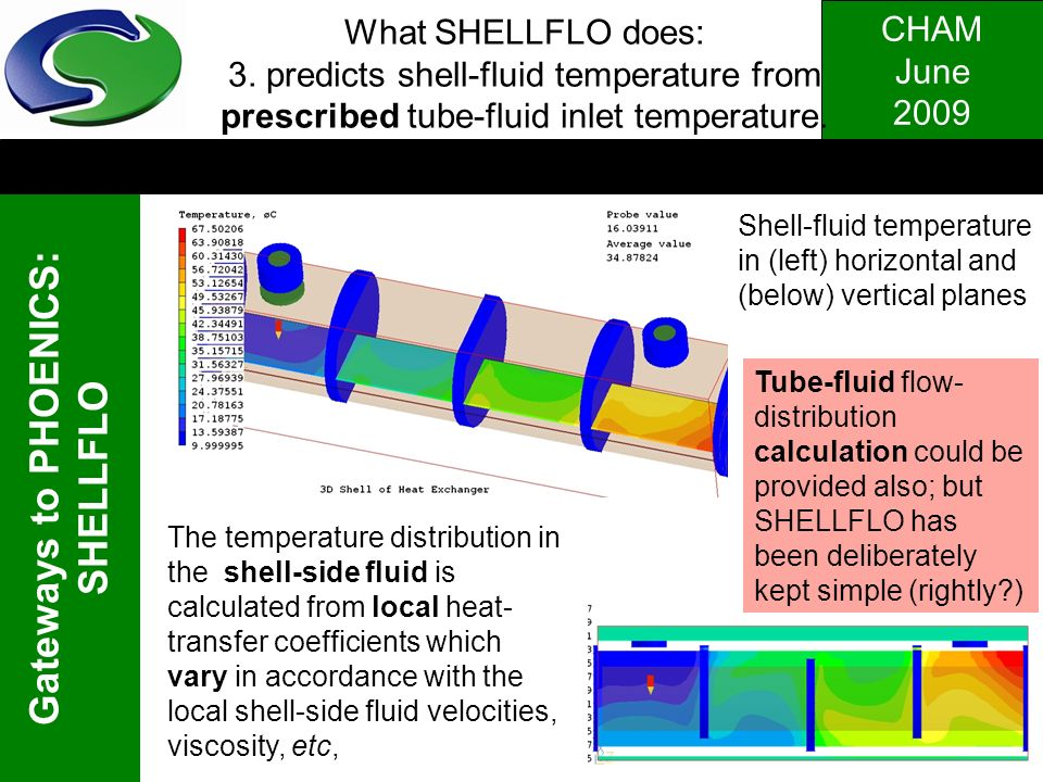 What SHELLFLO does: 3. predicts shell-fluid temperature from prescribed tube-fluid inlet temperature.