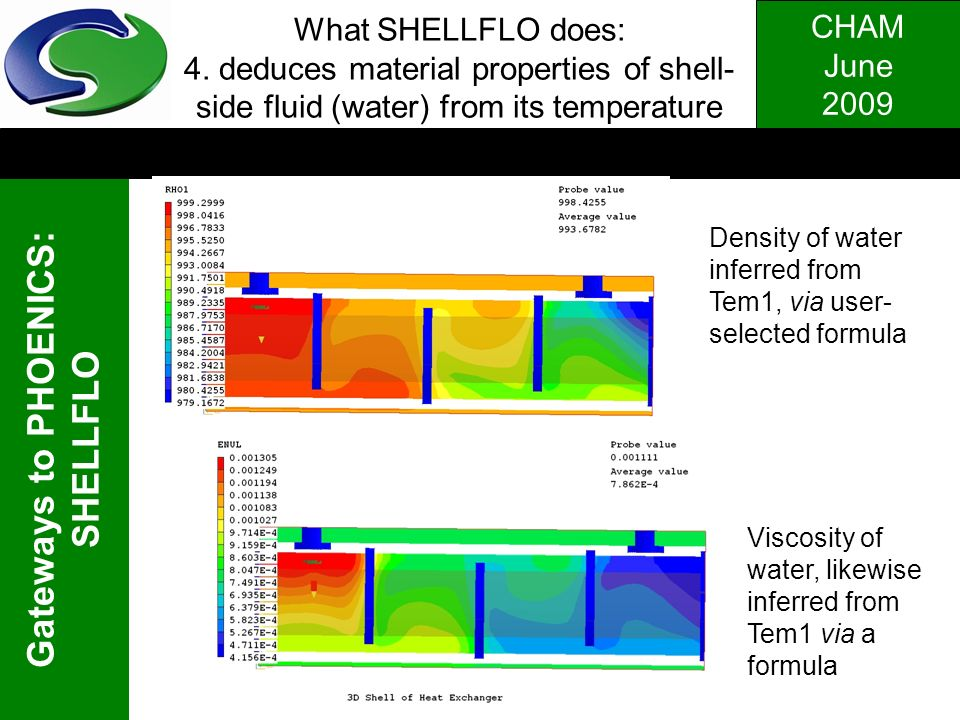 What SHELLFLO does: 4. deduces material properties of shell-side fluid (water) from its temperature