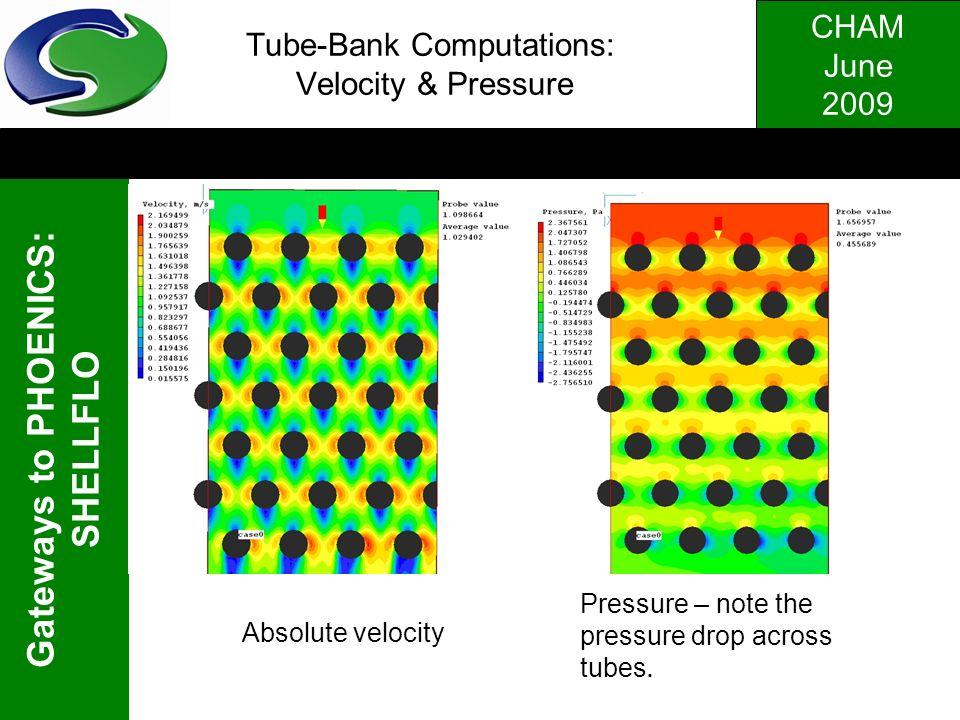 Tube-Bank Computations: Velocity & Pressure