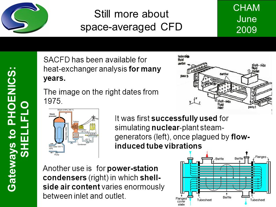 Still more about space-averaged CFD