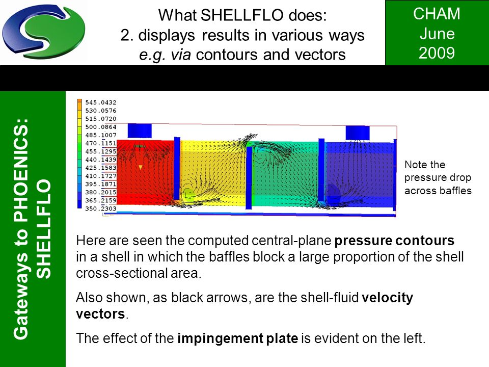 What SHELLFLO does: 2. displays results in various ways e. g