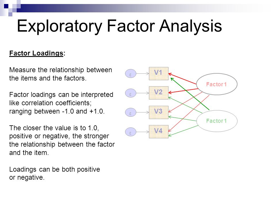 Analysis Factor 116