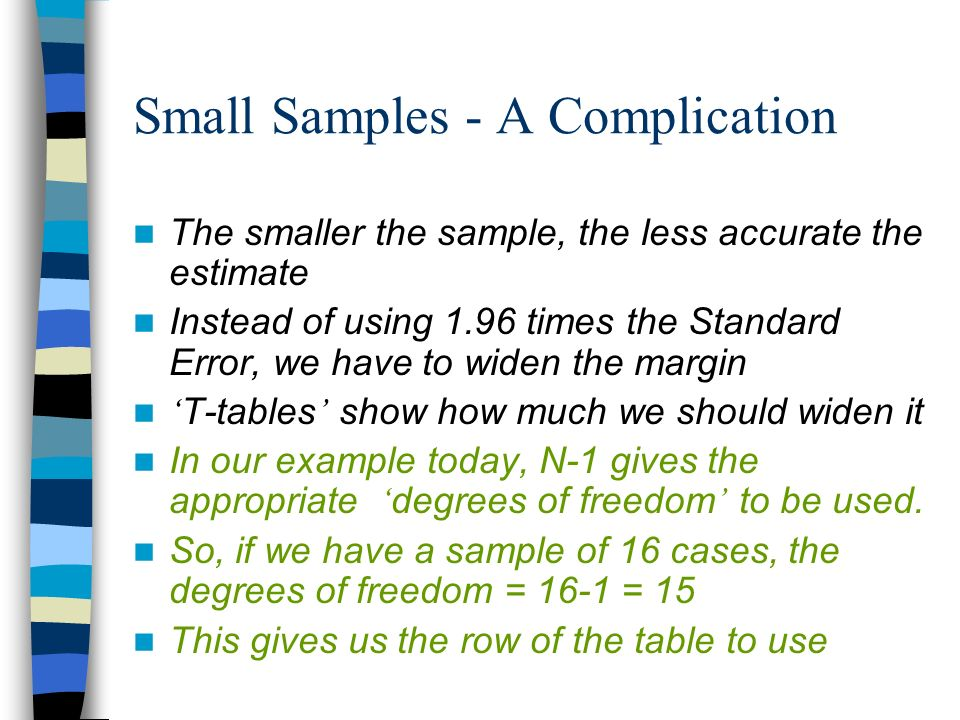 Small Samples - A Complication