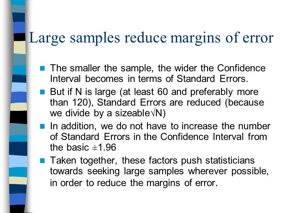 Large samples reduce margins of error