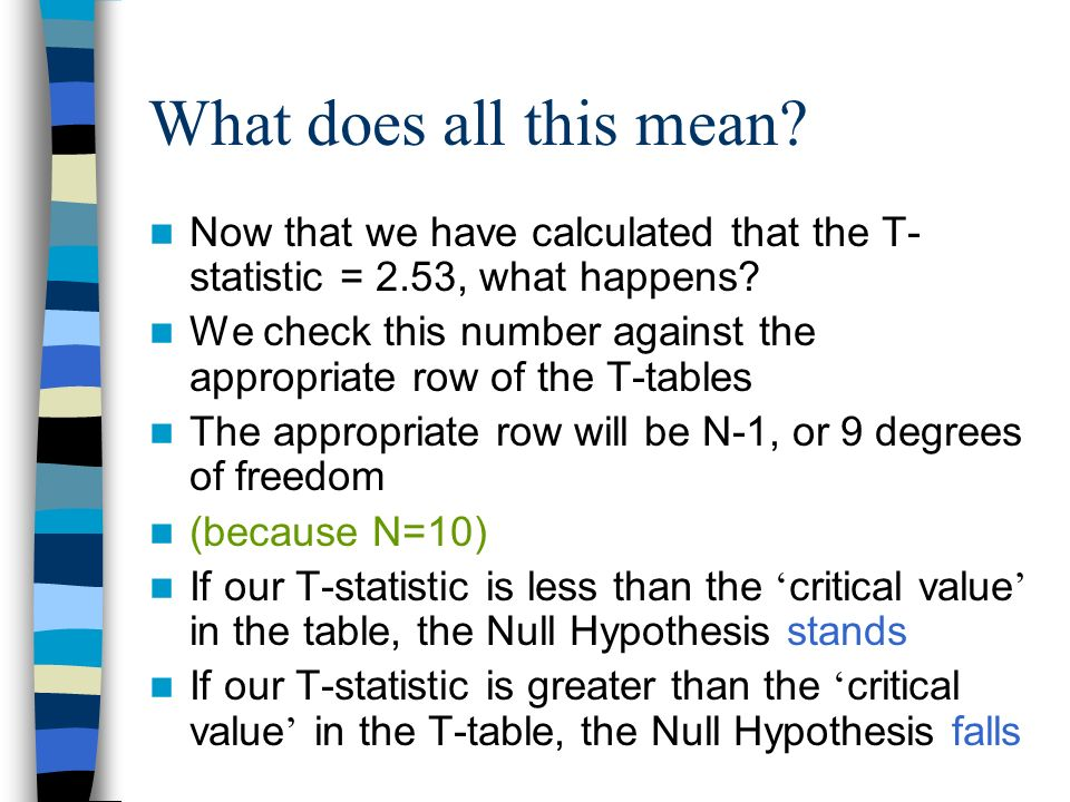 What does all this mean Now that we have calculated that the T-statistic = 2.53, what happens
