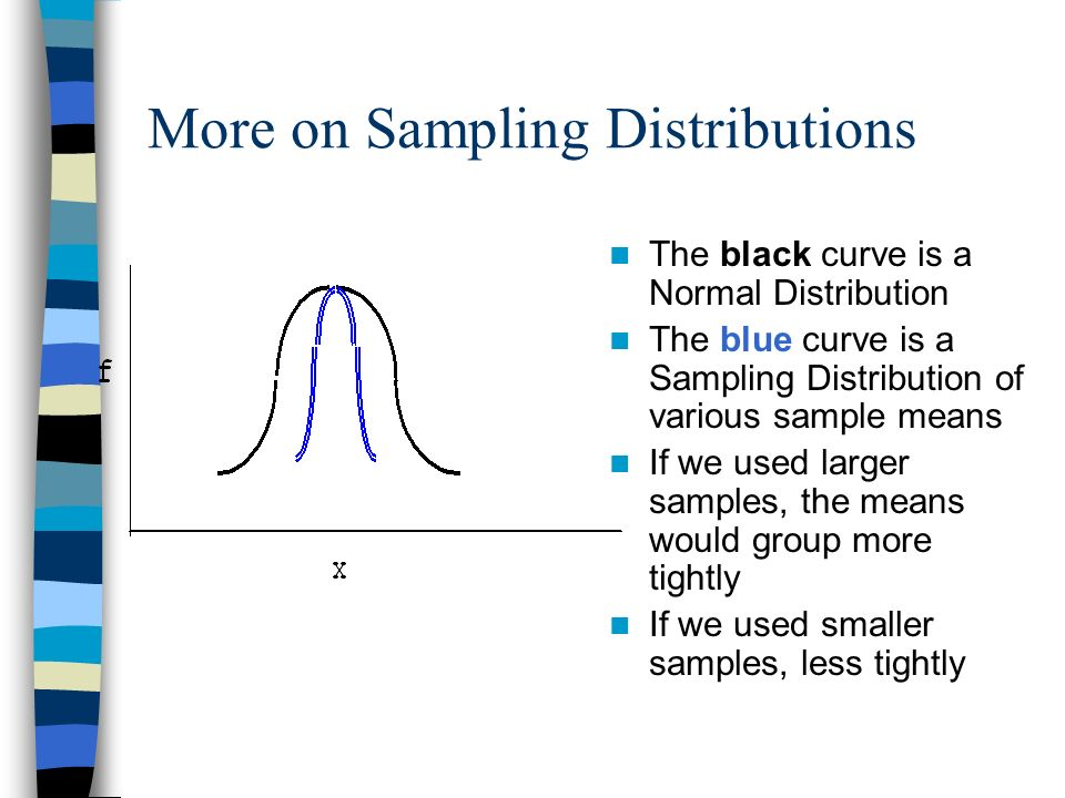 More on Sampling Distributions