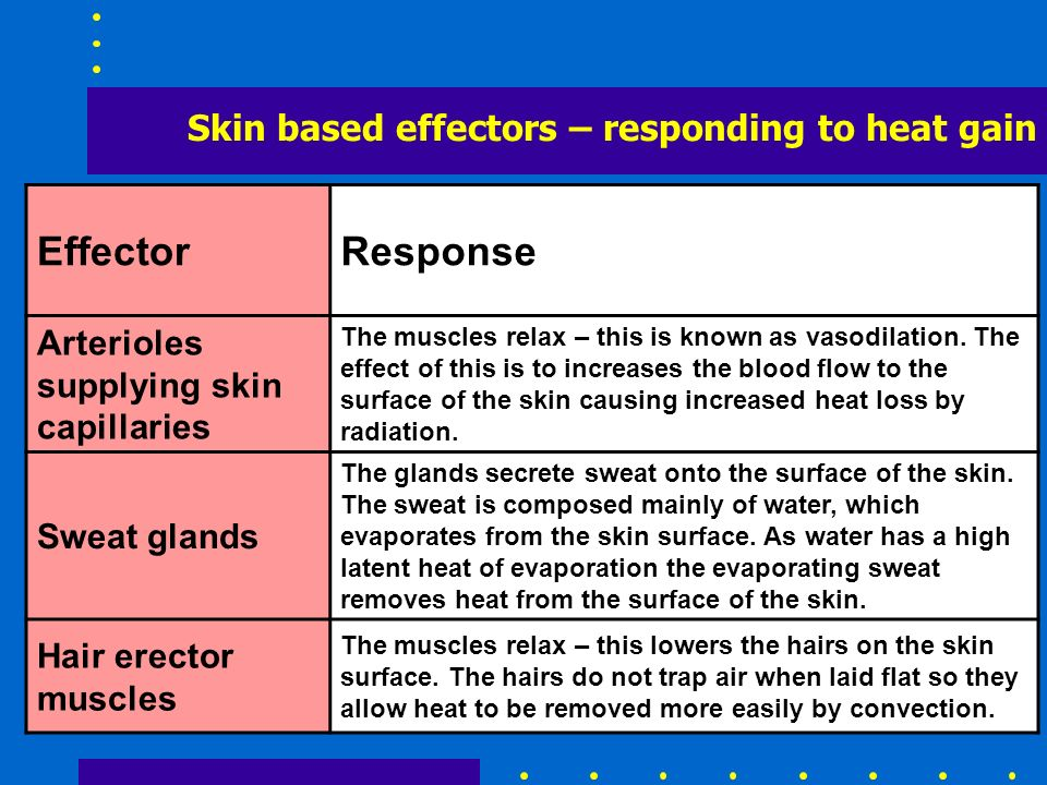 Effector Response Skin based effectors – responding to heat gain